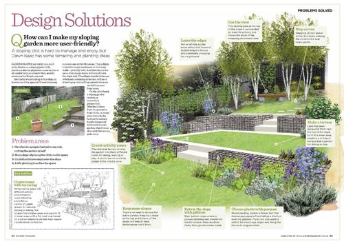 Garden Answers - Design Solutions: Sloping Garden (May ...
